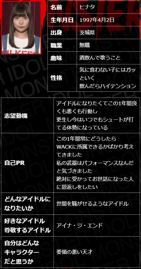 モンスターアイドルのメンバーまとめ【顔写真&プロフィール】